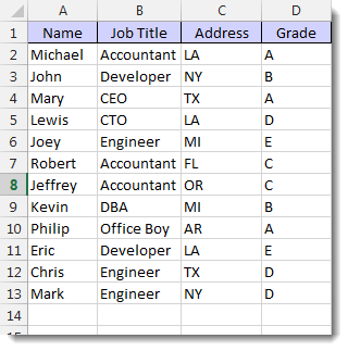 Excel Cell Format